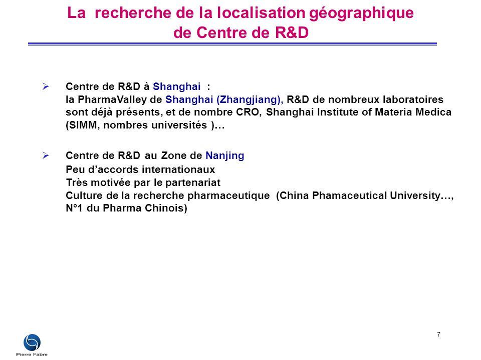 La recherche de la localisation géographique