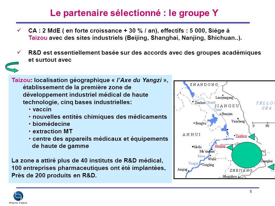 Le partenaire sélectionné : le groupe Y