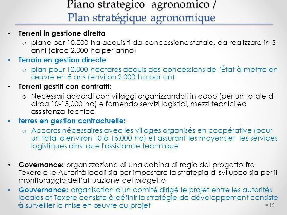 Piano strategico agronomico / Plan stratégique agronomique