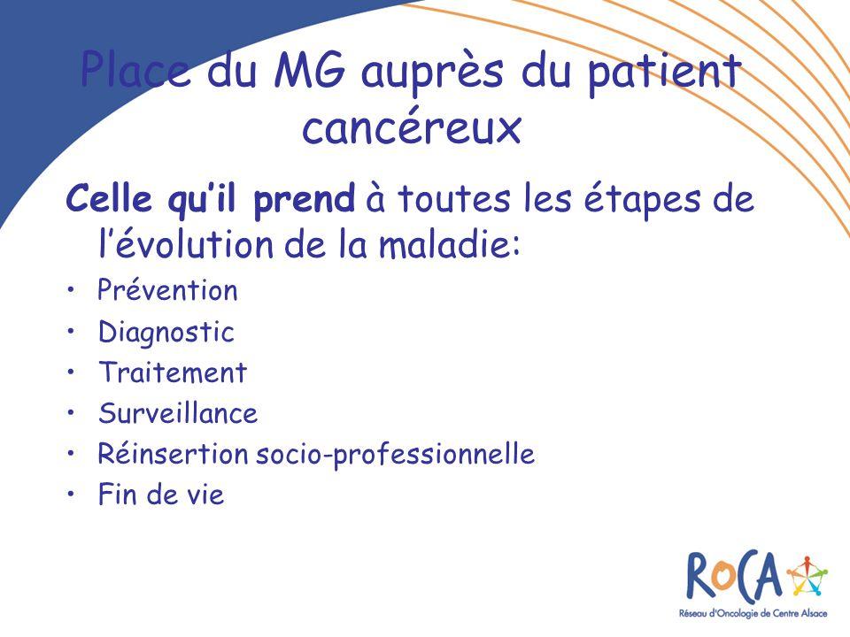 Place du MG auprès du patient cancéreux