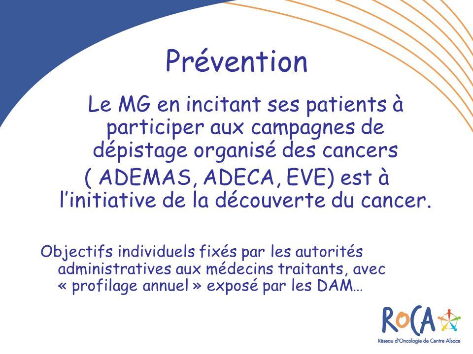 ( ADEMAS, ADECA, EVE) est à l'initiative de la découverte du cancer.