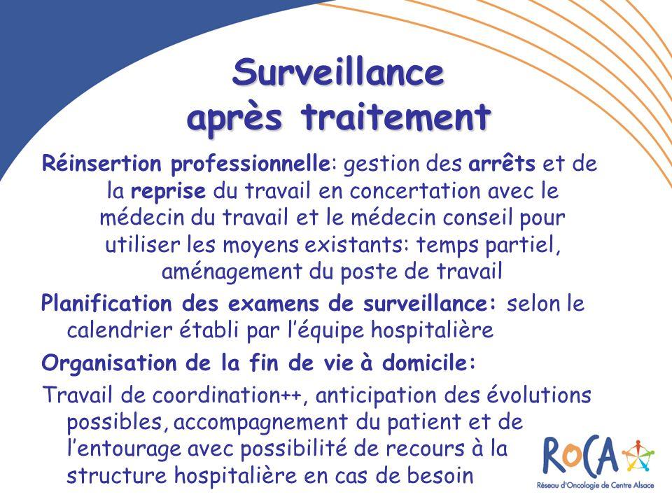 Surveillance après traitement