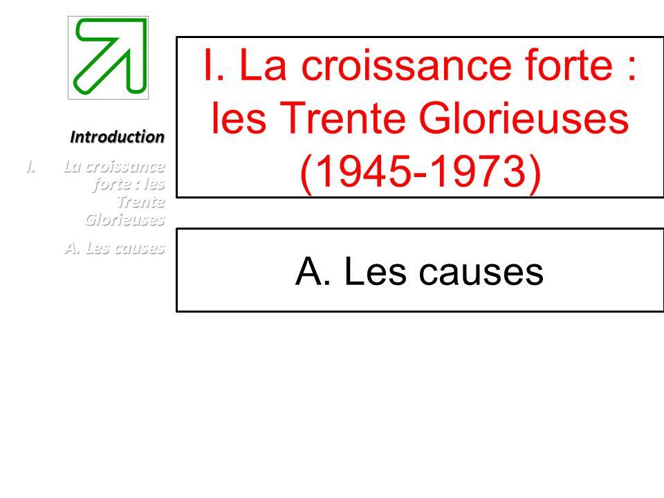 I. La croissance forte : les Trente Glorieuses (1945-1973)