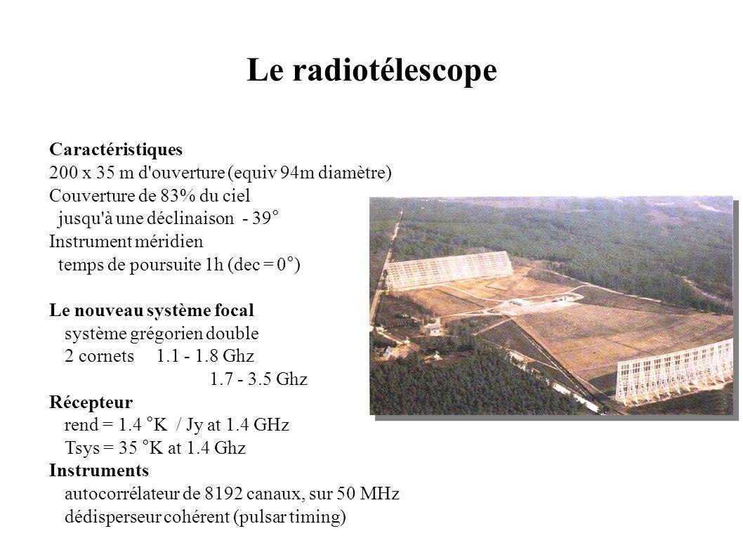 Le radiotélescope Caractéristiques