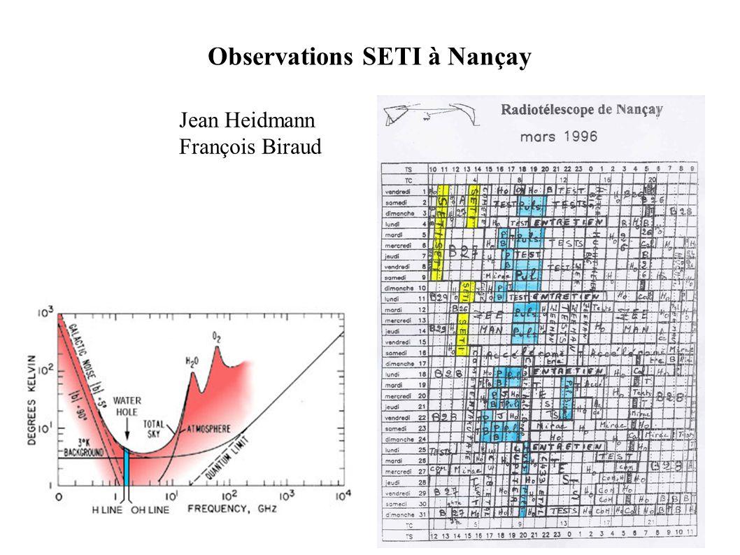 Observations SETI à Nançay