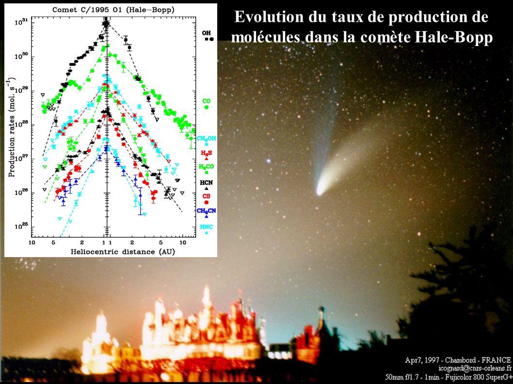 molécules dans la comète Hale-Bopp