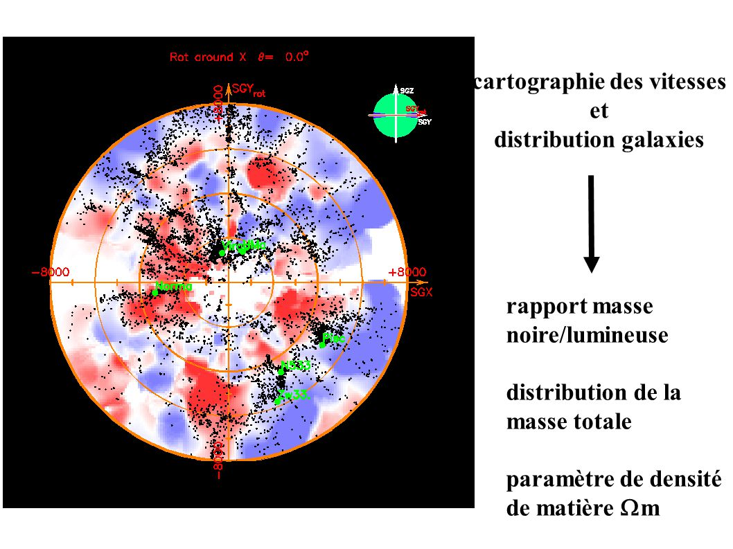 cartographie des vitesses distribution galaxies