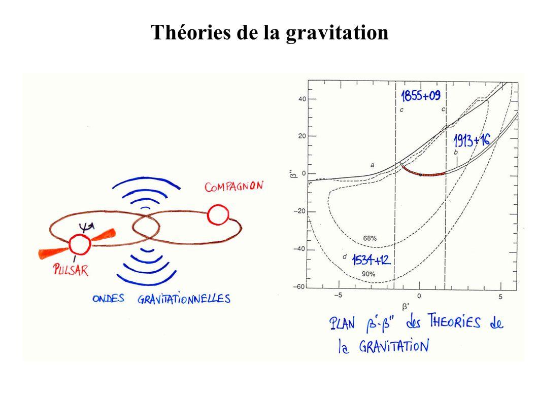 Théories de la gravitation