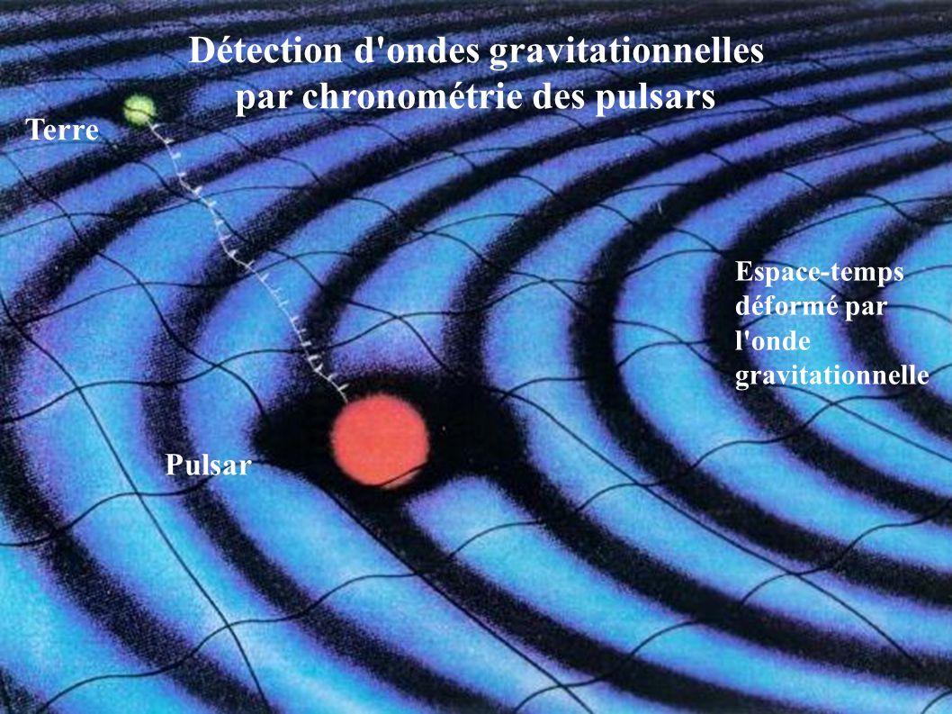 Détection d ondes gravitationnelles par chronométrie des pulsars