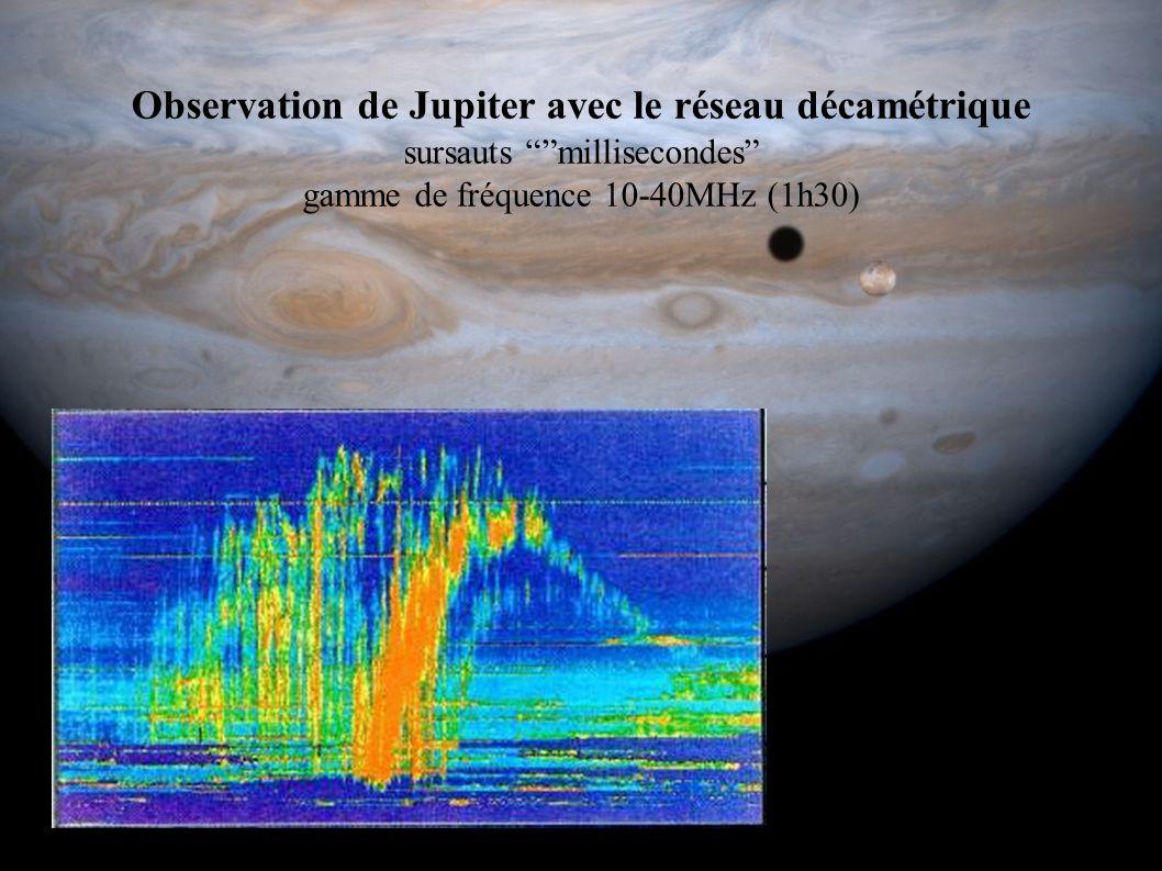 Observation de Jupiter avec le réseau décamétrique