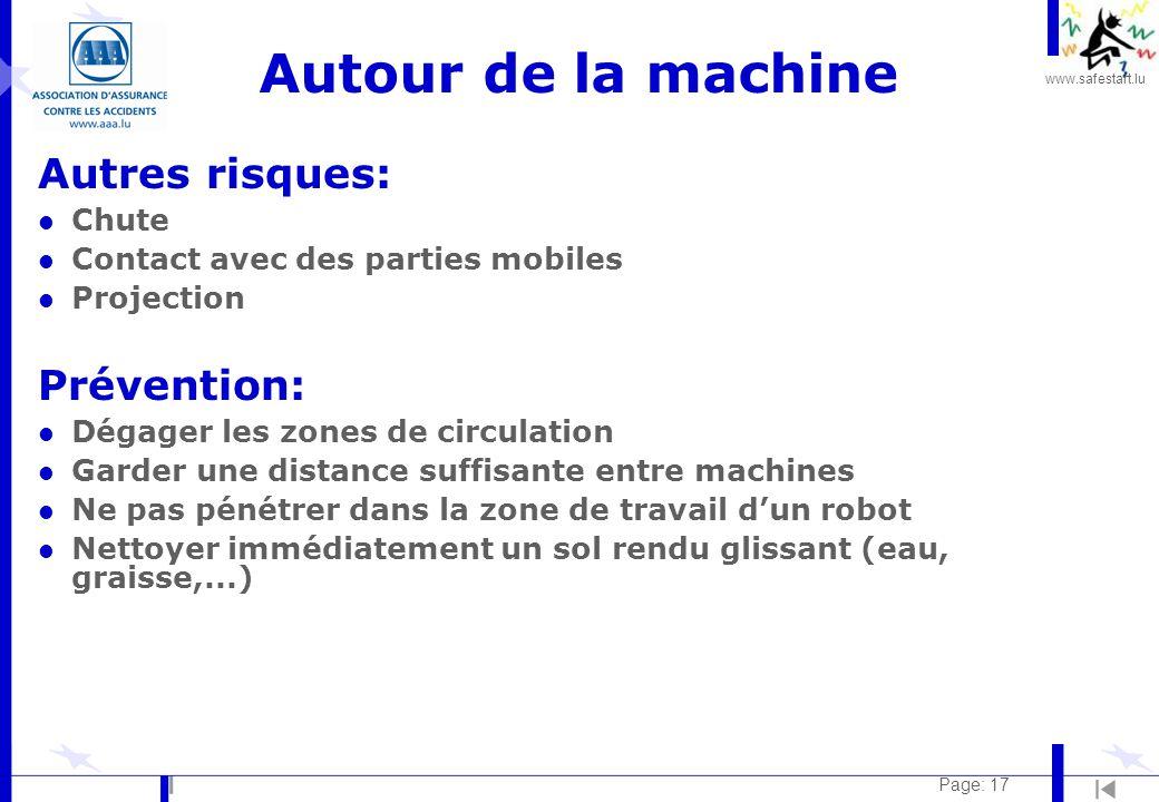 Autour de la machine Autres risques: Prévention: Chute