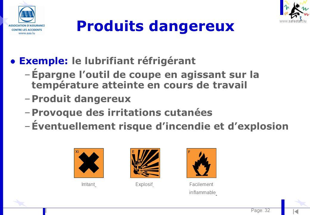 Produits dangereux Exemple: le lubrifiant réfrigérant