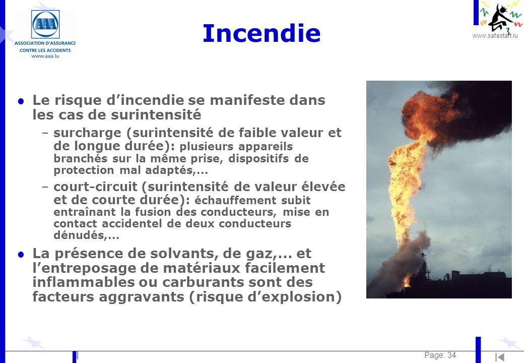 Incendie Le risque d'incendie se manifeste dans les cas de surintensité.