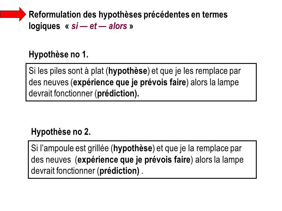 Reformulation des hypothèses précédentes en termes logiques « si — et — alors »