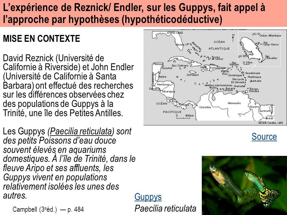 L'expérience de Reznick/ Endler, sur les Guppys, fait appel à l'approche par hypothèses (hypothéticodéductive)