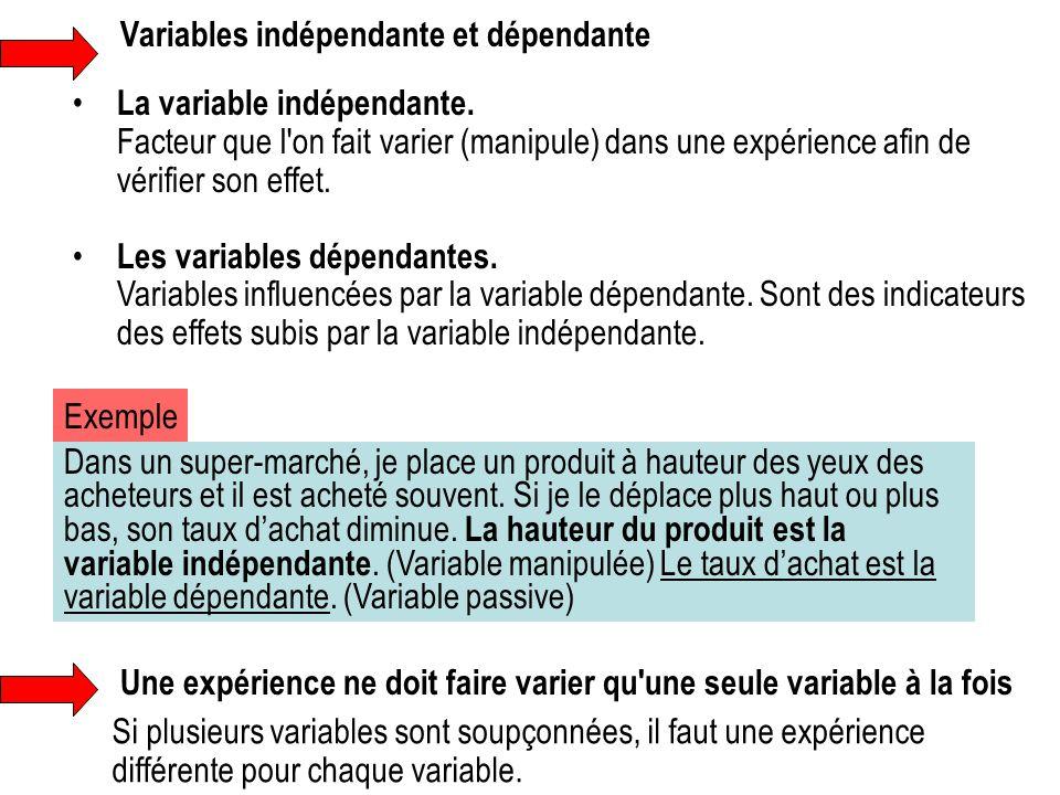 Variables indépendante et dépendante