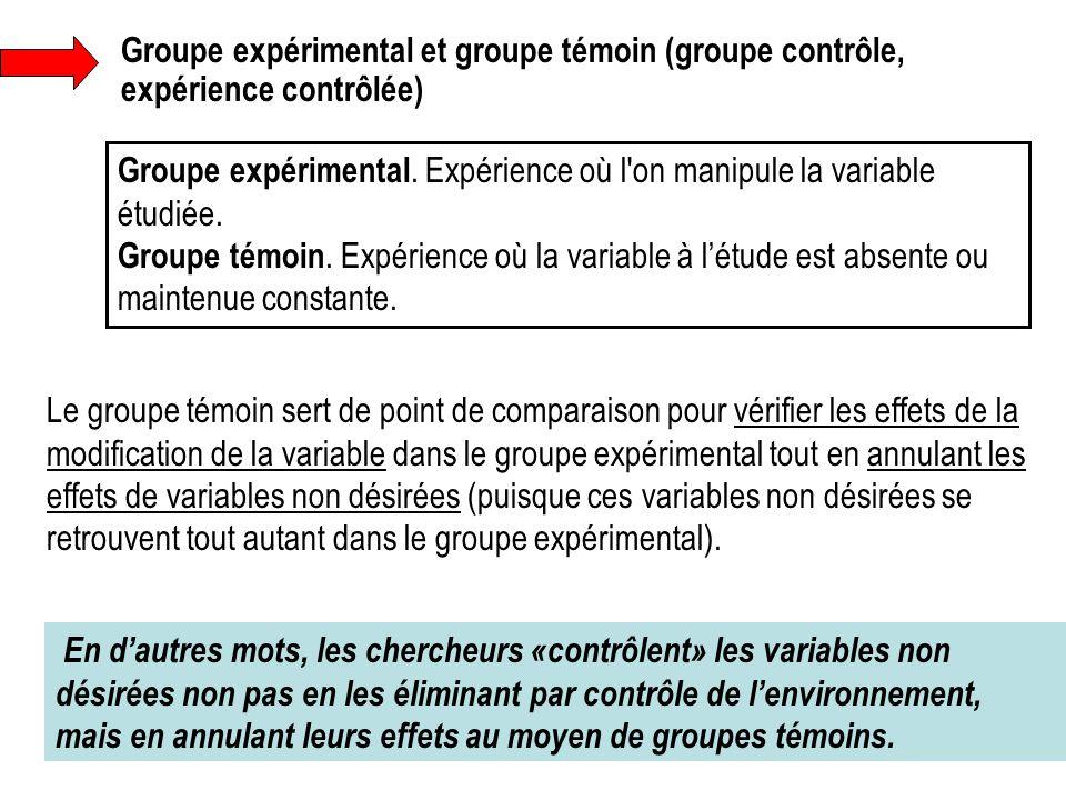 Groupe expérimental et groupe témoin (groupe contrôle, expérience contrôlée)