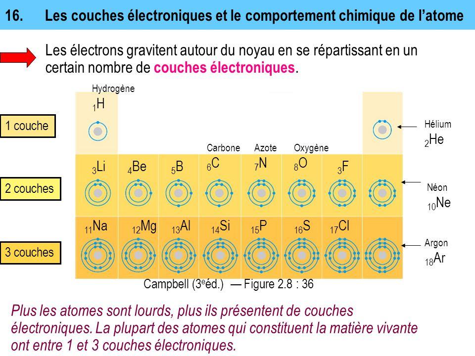 16. Les couches électroniques et le comportement chimique de l'atome