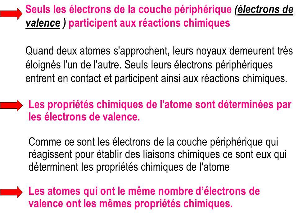 Seuls les électrons de la couche périphérique (électrons de valence ) participent aux réactions chimiques
