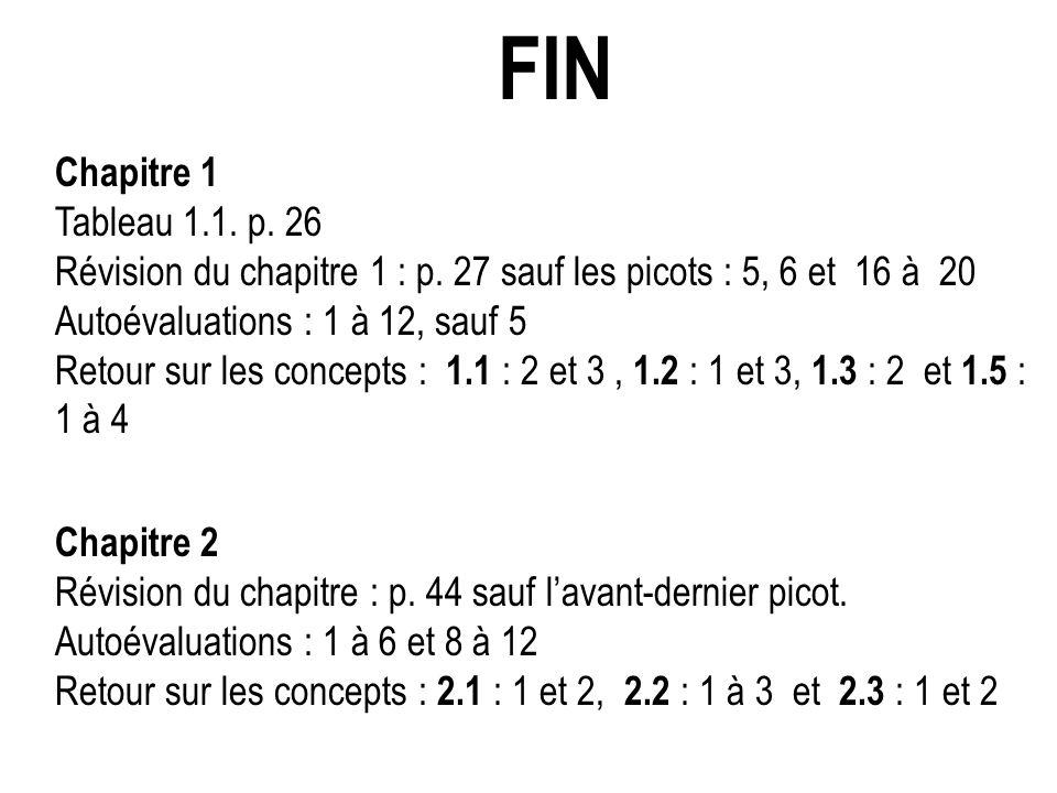 FIN Chapitre 1. Tableau 1.1. p. 26. Révision du chapitre 1 : p. 27 sauf les picots : 5, 6 et 16 à 20.