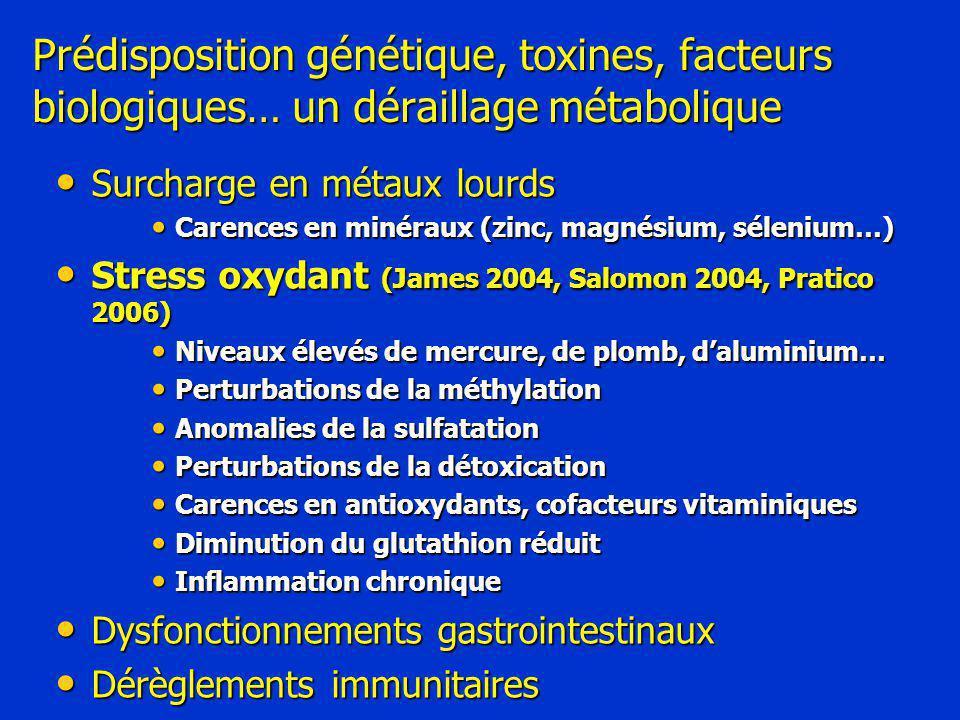 Prédisposition génétique, toxines, facteurs biologiques… un déraillage métabolique