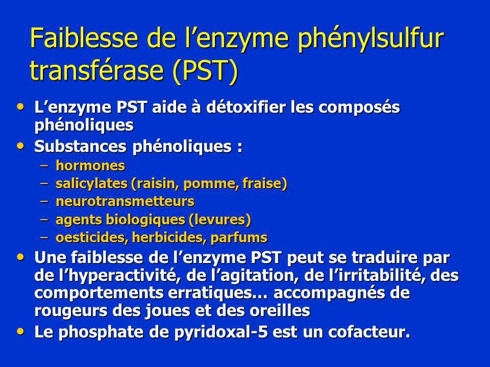 Faiblesse de l'enzyme phénylsulfur transférase (PST)