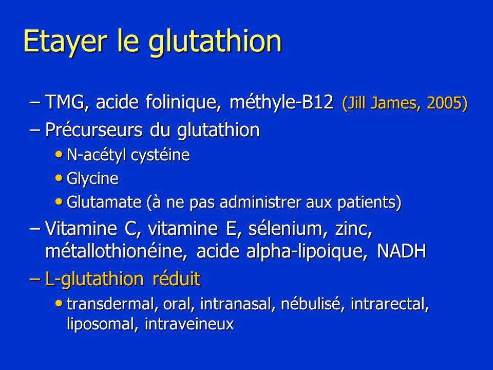 Etayer le glutathion TMG, acide folinique, méthyle-B12 (Jill James, 2005) Précurseurs du glutathion.