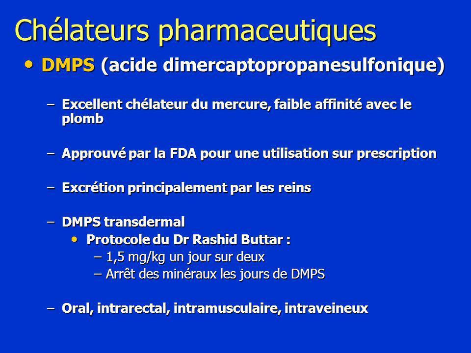 Chélateurs pharmaceutiques