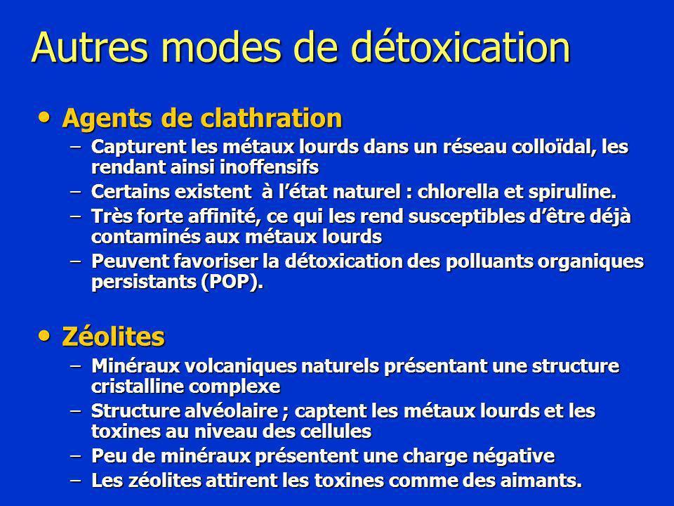 Autres modes de détoxication