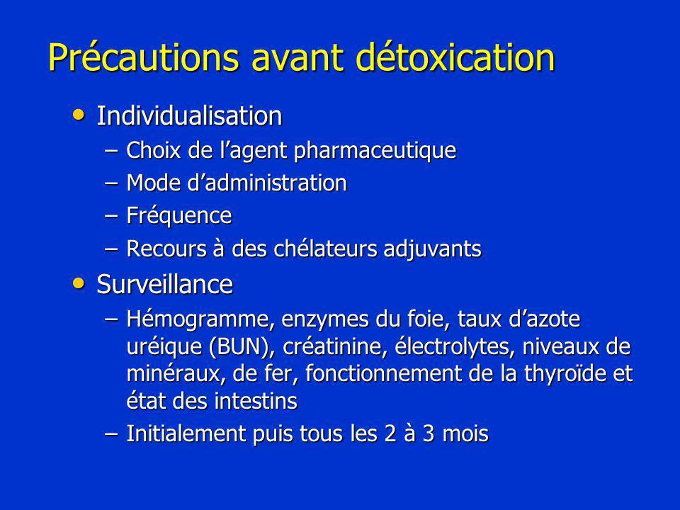 Précautions avant détoxication