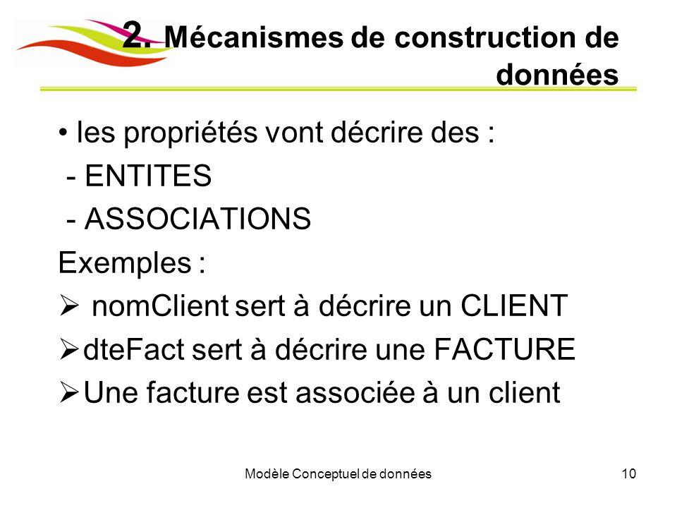 2. Mécanismes de construction de données