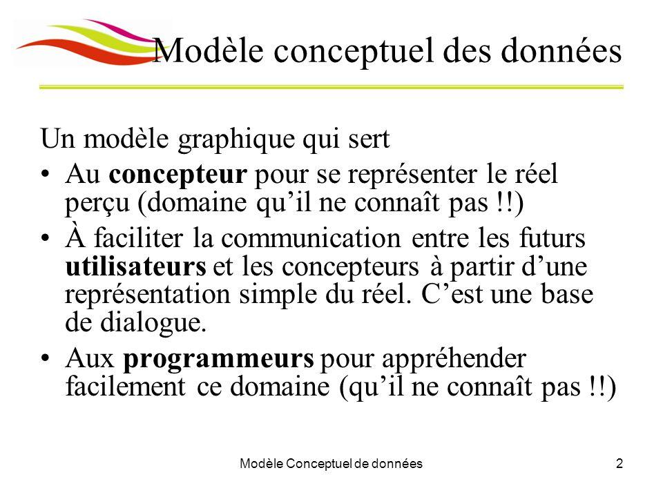 Modèle conceptuel des données