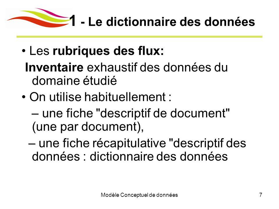1 - Le dictionnaire des données