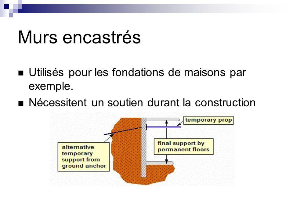 Murs encastrés Utilisés pour les fondations de maisons par exemple.