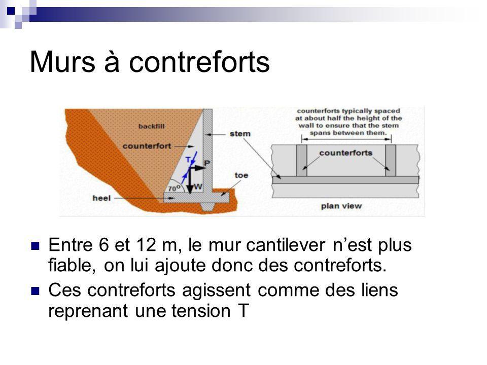Murs à contreforts Entre 6 et 12 m, le mur cantilever n'est plus fiable, on lui ajoute donc des contreforts.