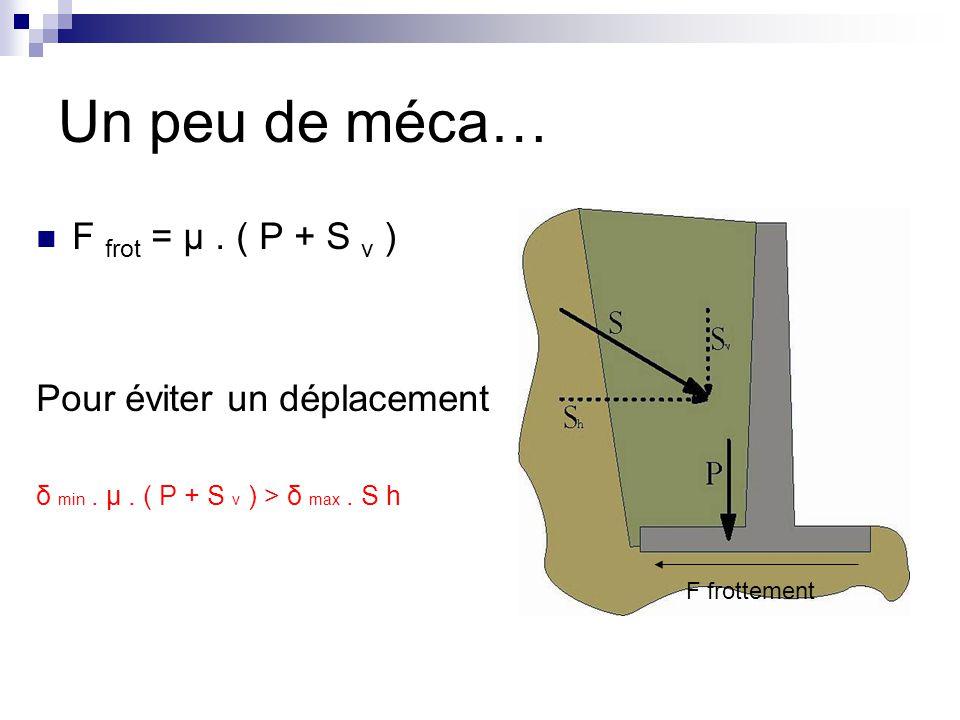 Un peu de méca… F frot = μ . ( P + S v ) Pour éviter un déplacement