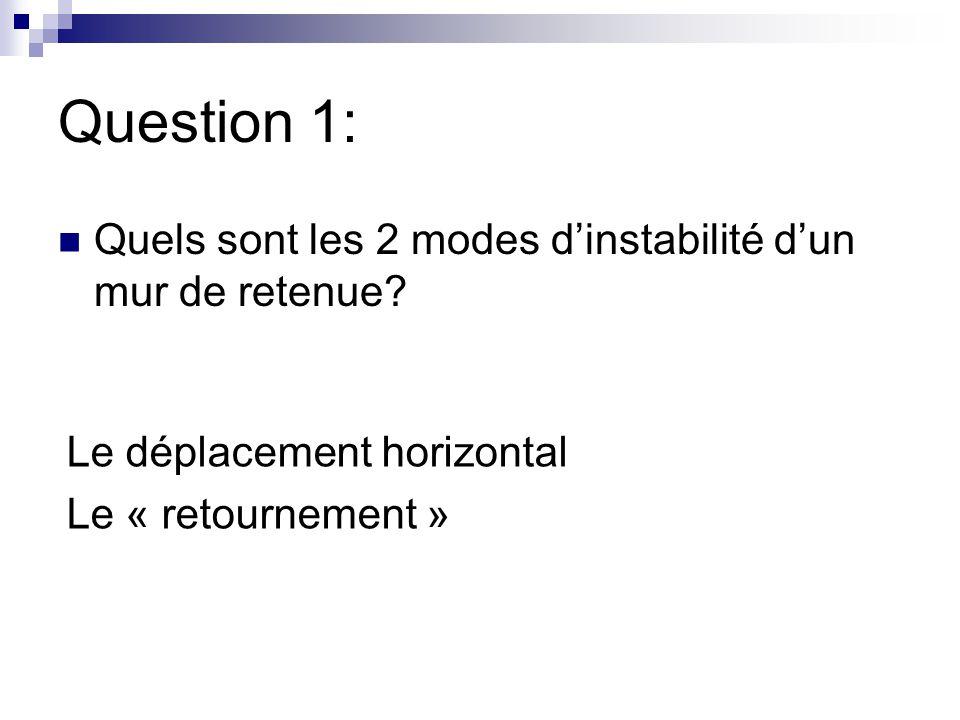 Question 1: Quels sont les 2 modes d'instabilité d'un mur de retenue