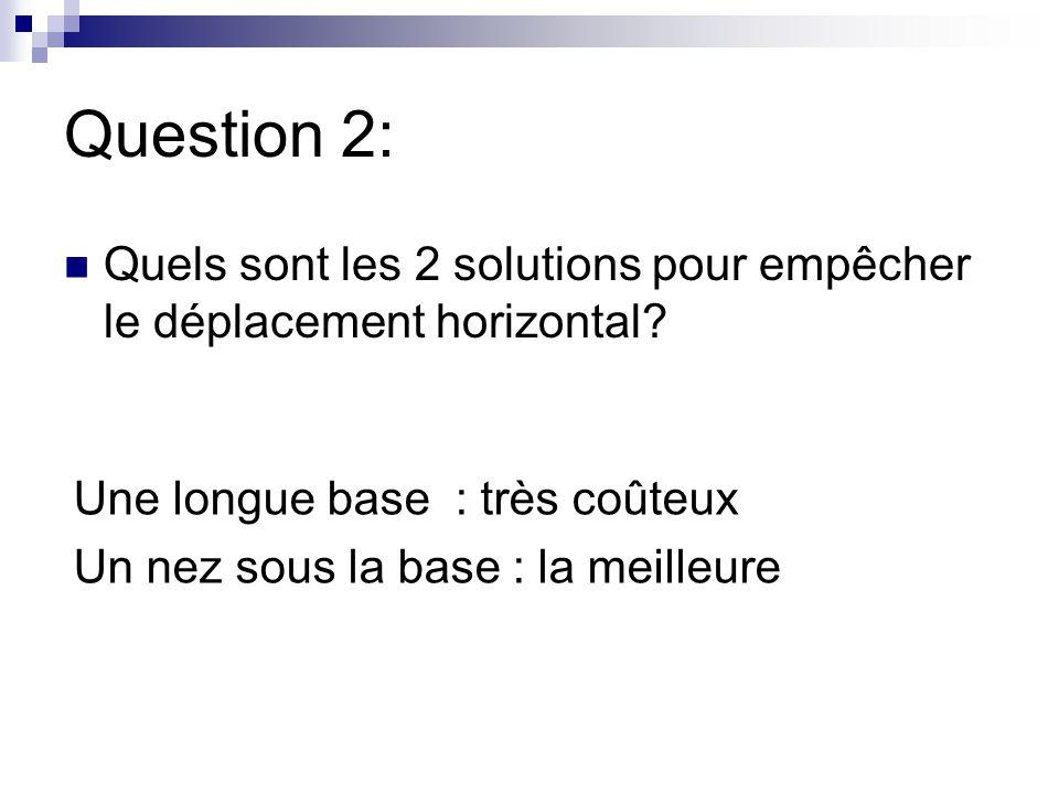 Question 2: Quels sont les 2 solutions pour empêcher le déplacement horizontal Une longue base : très coûteux.