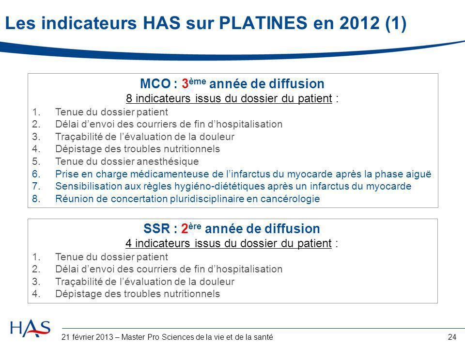 Les indicateurs HAS sur PLATINES en 2012 (1)