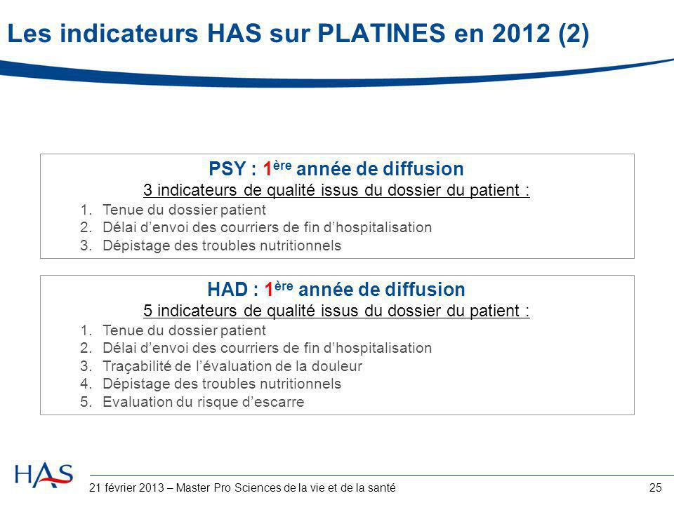 Les indicateurs HAS sur PLATINES en 2012 (2)