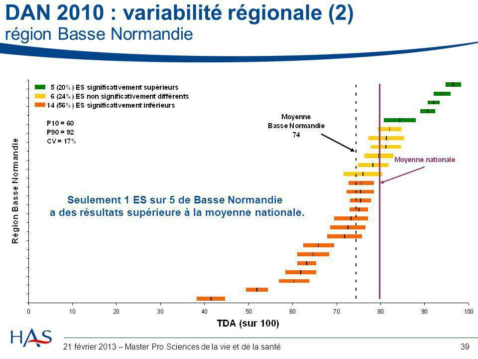 DAN 2010 : variabilité régionale (2) région Basse Normandie
