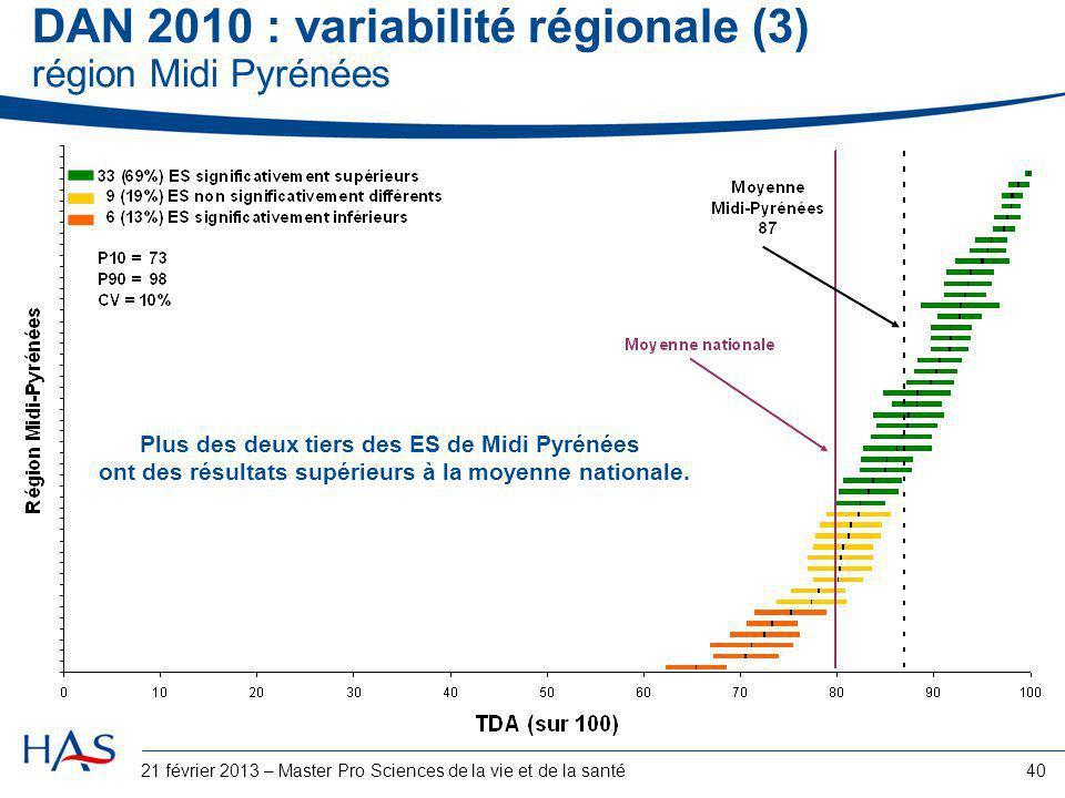 DAN 2010 : variabilité régionale (3) région Midi Pyrénées