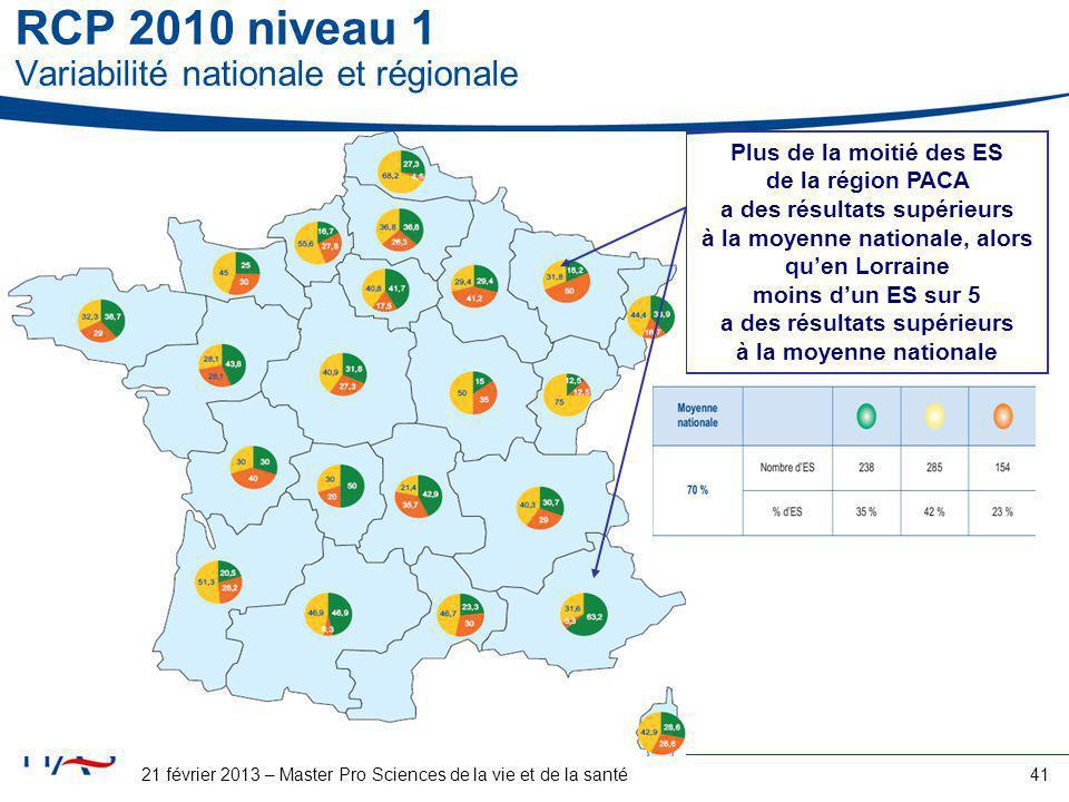 RCP 2010 niveau 1 Variabilité nationale et régionale