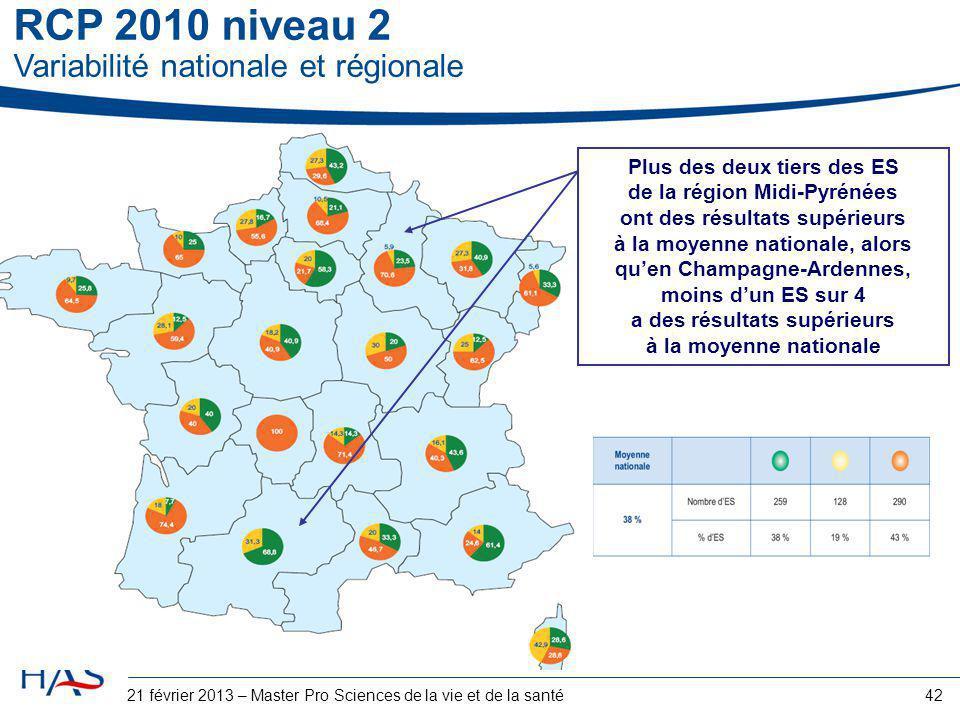 RCP 2010 niveau 2 Variabilité nationale et régionale