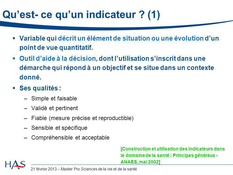 Qu'est- ce qu'un indicateur (1)