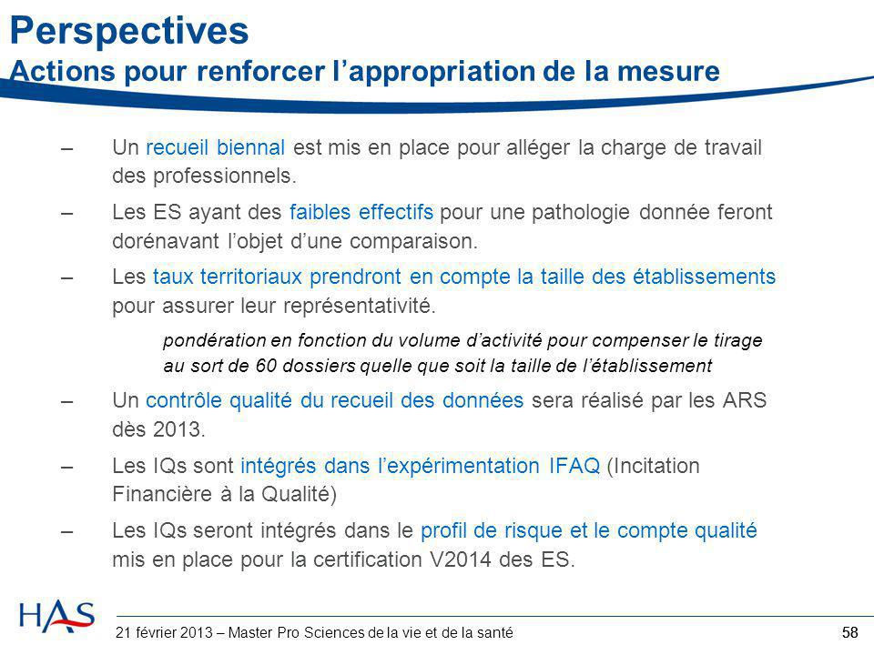 Perspectives Actions pour renforcer l'appropriation de la mesure