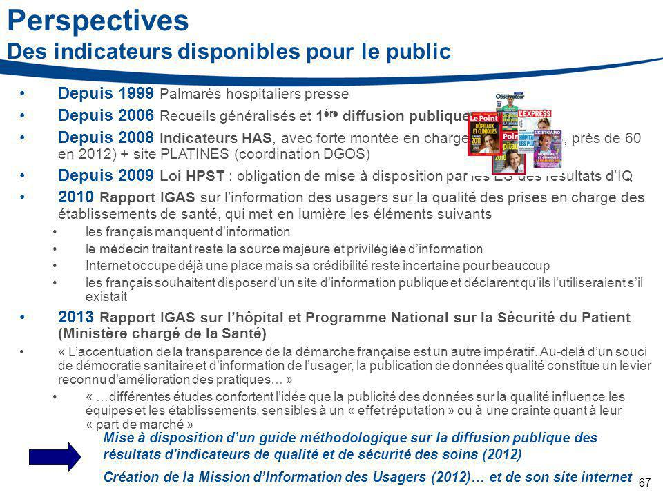 Perspectives Des indicateurs disponibles pour le public