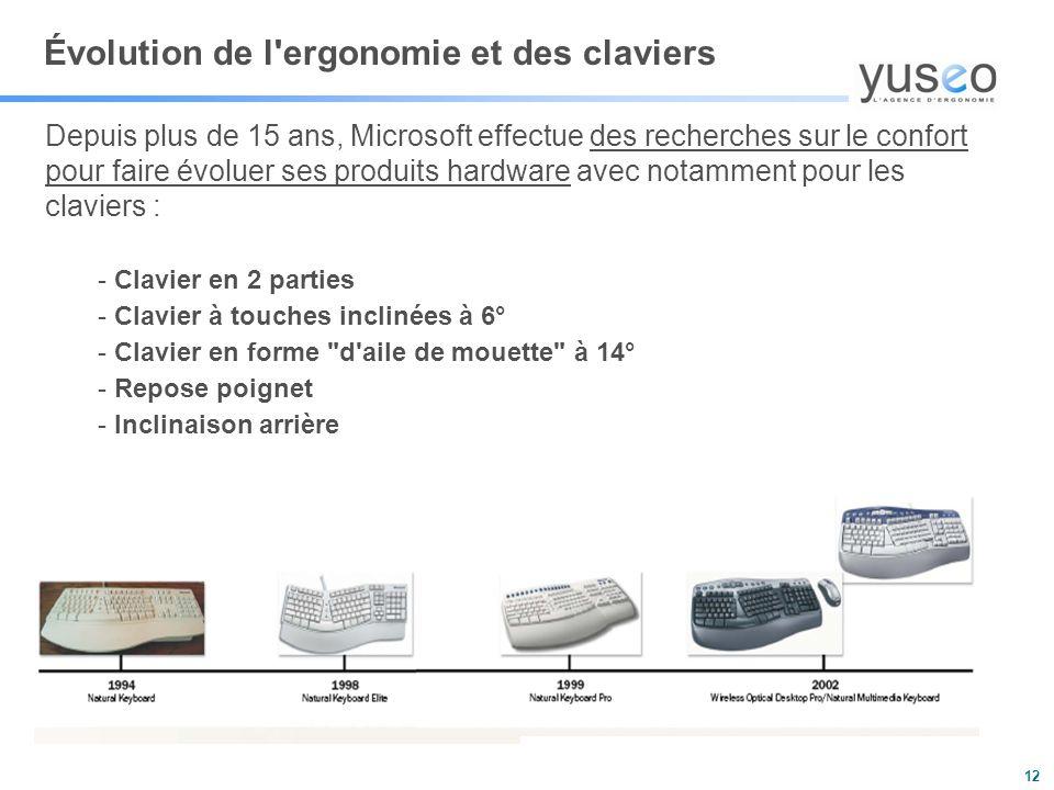 Évolution de l ergonomie et des claviers