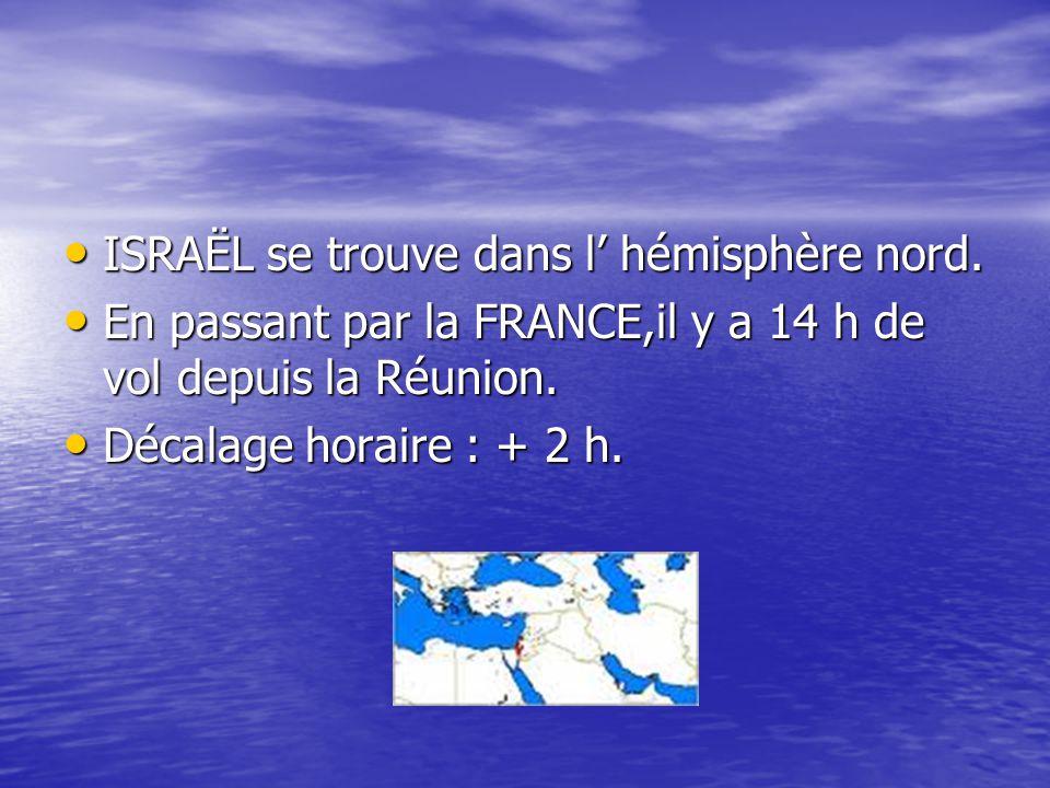 ISRAËL se trouve dans l' hémisphère nord.