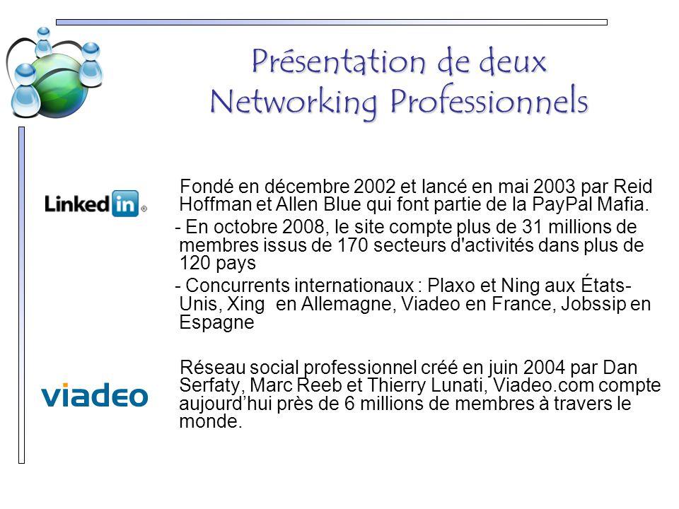 Présentation de deux Networking Professionnels